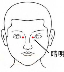 経絡経穴 足の太陽膀胱経 睛明