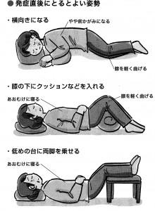 ぎっくり腰の時の楽な姿勢