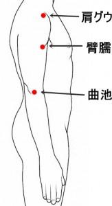 経絡経穴 手の陽明大腸経 臂臑