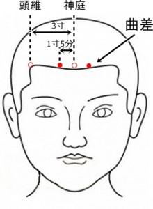 経絡経穴 足の太陽膀胱経 曲差