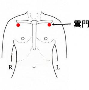 経絡経穴 手の太陰肺経 雲門