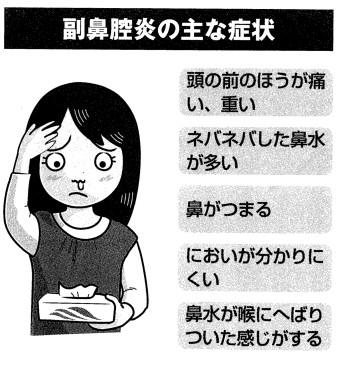 副鼻腔炎の主な症状