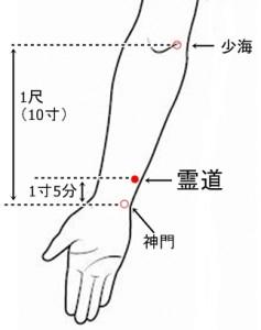 経絡経穴 手の少陰心経 霊道