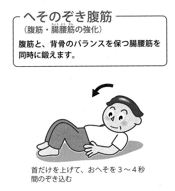 腰痛運動2