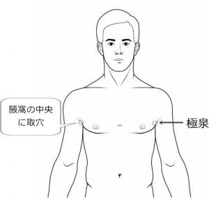 経絡経穴 手の少陰心経 極泉