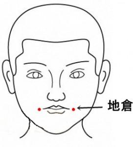 経絡経穴 足の陽明胃経 地倉